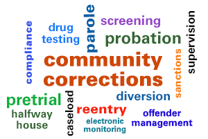 Special Feature: Community Corrections | NCJRS