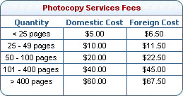 Chart displays NCJRS photocopy fees. Chart displays page range for photocopy, domestic and outside U.S. costs. Less than 25 pages, $5.00, $6.50, 25 - 50 pages, $10, $11.50; 50 - 100 pages, $20, $22.50; 101 - 400 pages, $40, $45; more than 400 pages, $60, $67.50