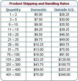 Chart of shipping and handling rates for ordering NCJRS products. Chart displays quantity of products ordered, domestic and outside U.S. rates. 1 - 2,  $5.00, $26.25; 3 - 5,  $7.50,  $30.00; 6 - 10,  $9.00,  $35.50; 11 - 15,  $9.25,  $39.25; 16 - 20, $9.50, $46.50; 21 - 25,  $9.75, $49.00; 26 - 50, $10.25, $60.75; 51 - 75, $13.00, $75.50; 76 - 100, $16.00, $91.50; 101 - 200, $23.25, $129.50; 201 - 300, $43.75, $189.75; 301 - 400, $59.00, $253.25; 401 - 500, $75.00, $349.00.