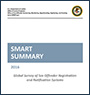 SMART Survey Publication